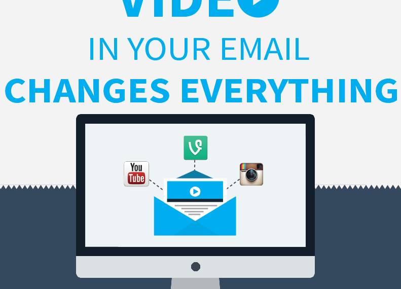 content_control_video_in_email